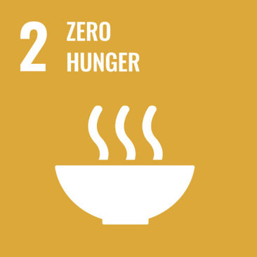 Cotonea erreichung der Sustainable Development Goals der UN Nummer 2 zero hunger